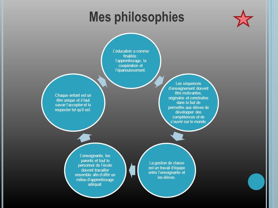 Mes philosophiesL'éducation a comme finalités : l'apprentissage, la coopération et l'épanouissement.