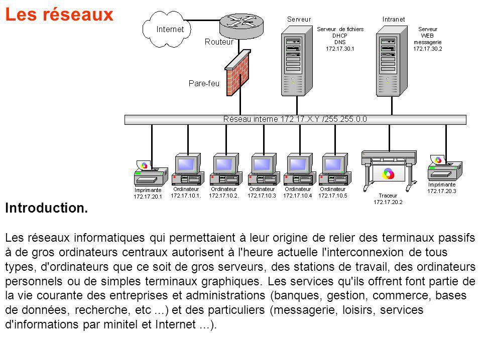 Les réseaux Introduction.