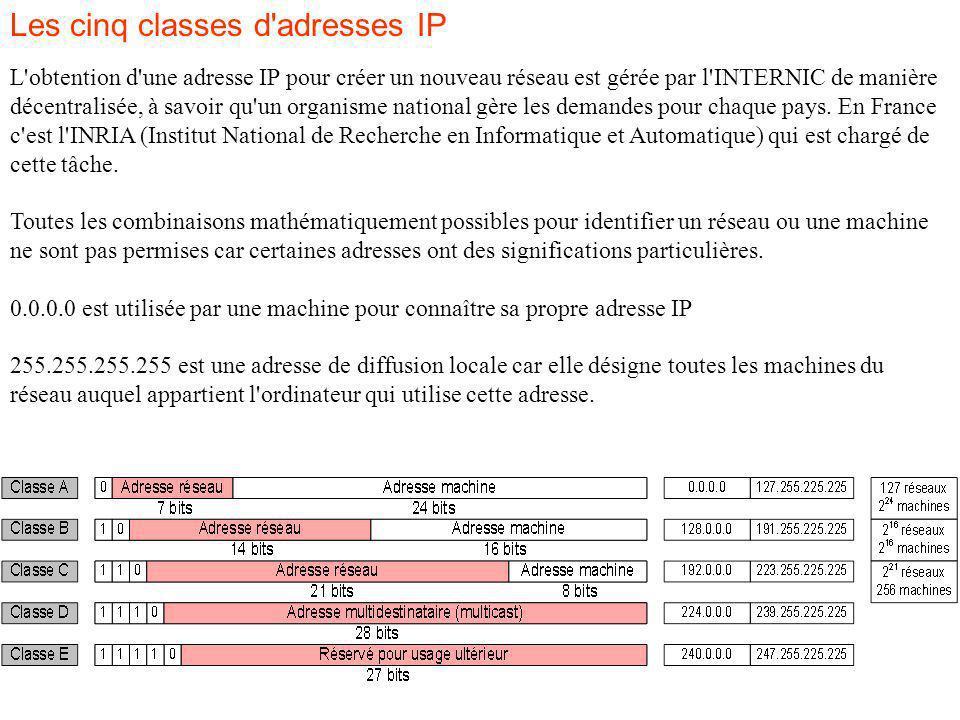 Les cinq classes d adresses IP