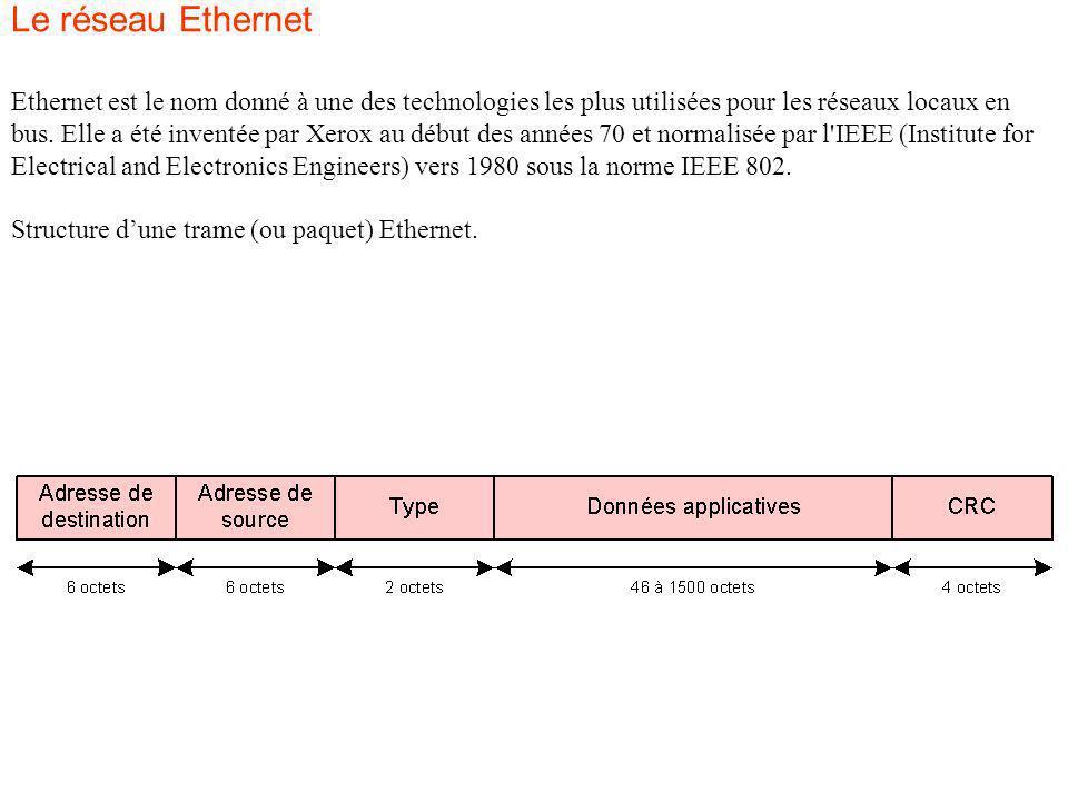 Le réseau Ethernet