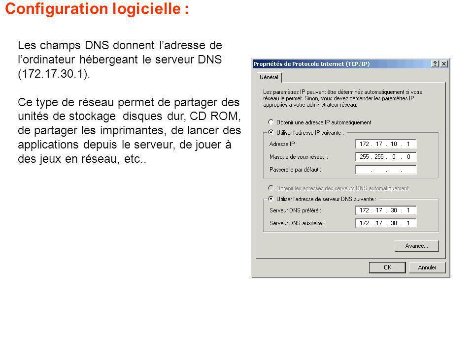 Configuration logicielle :