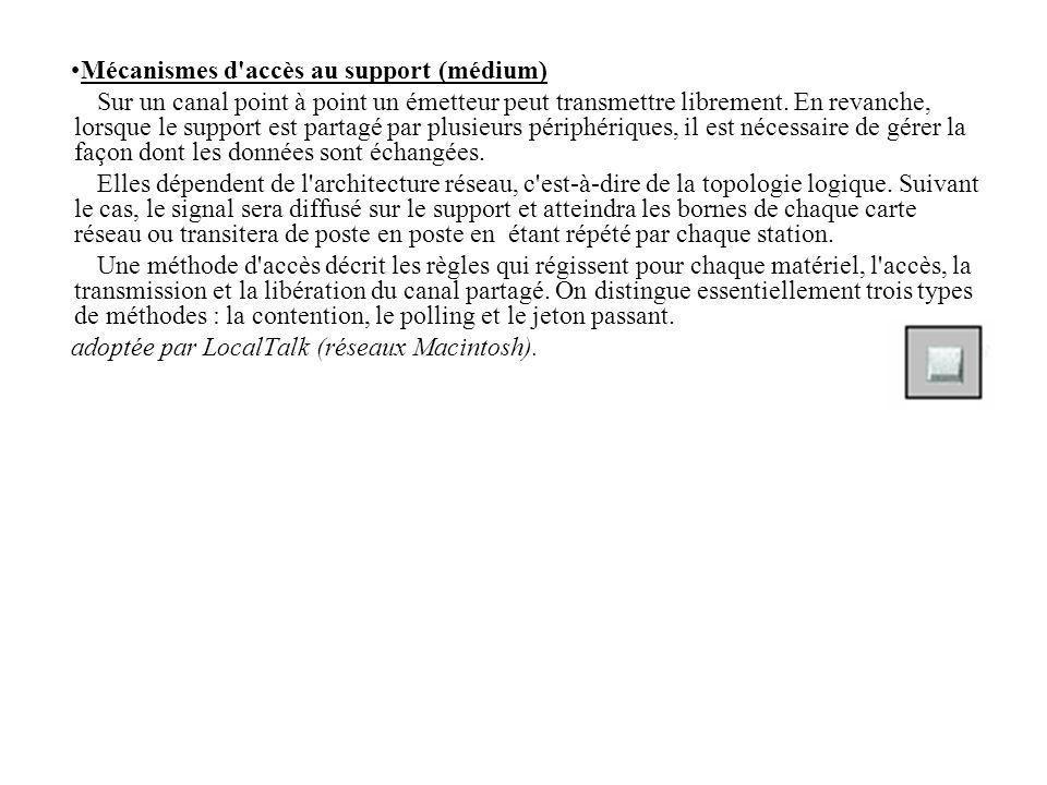 Mécanismes d accès au support (médium)