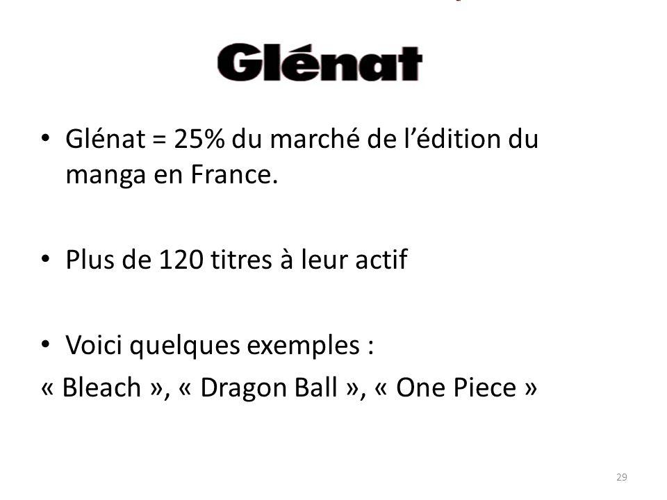 Glénat = 25% du marché de l'édition du manga en France.