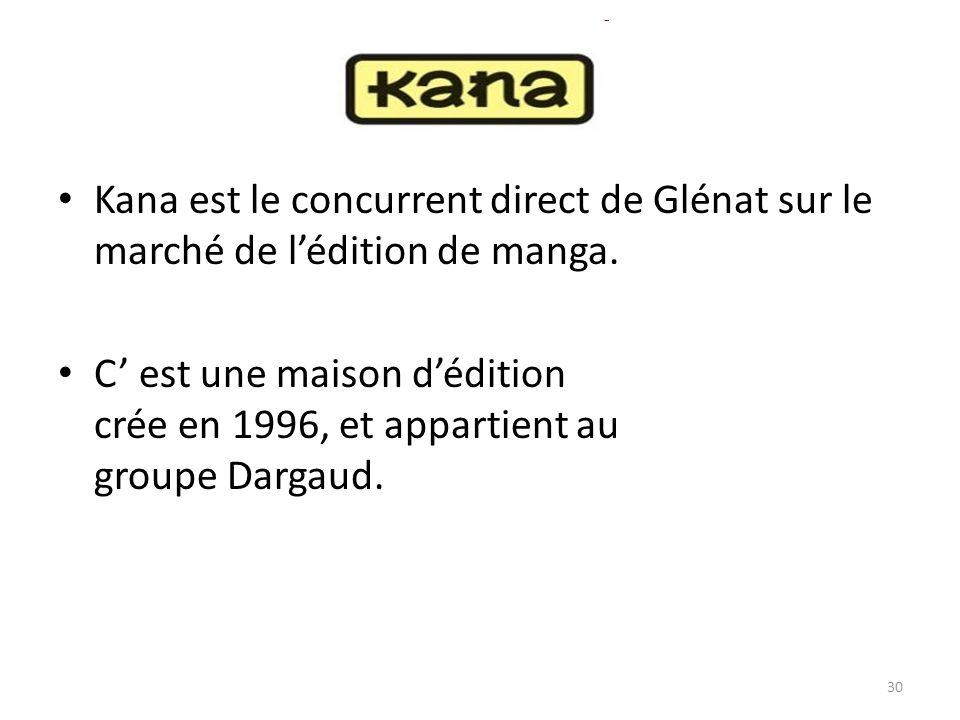 Kana est le concurrent direct de Glénat sur le marché de l'édition de manga.