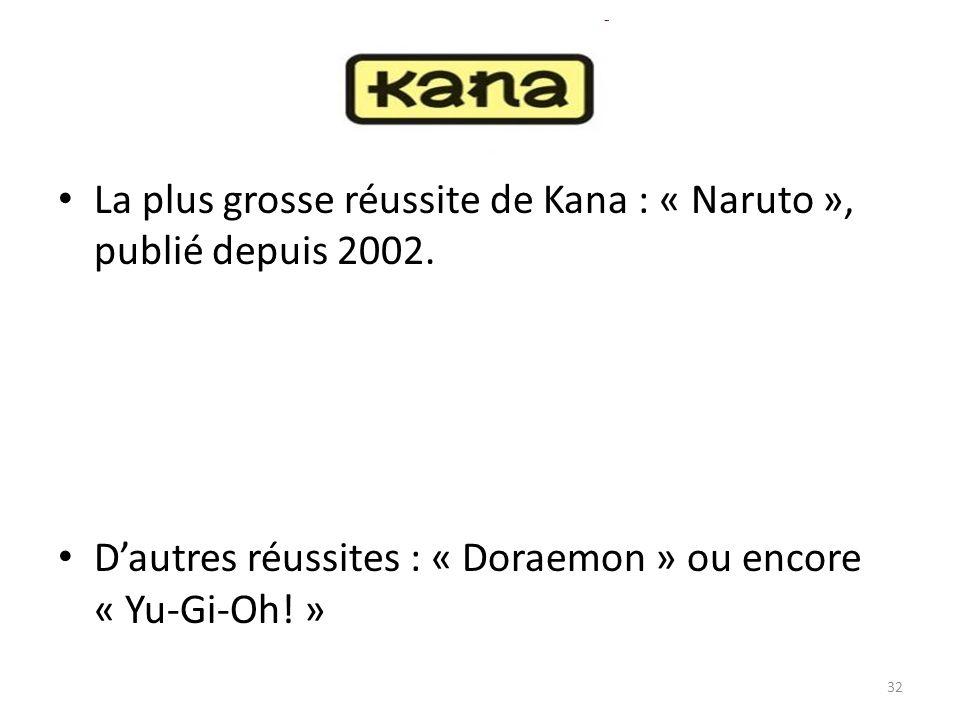 La plus grosse réussite de Kana : « Naruto », publié depuis 2002.