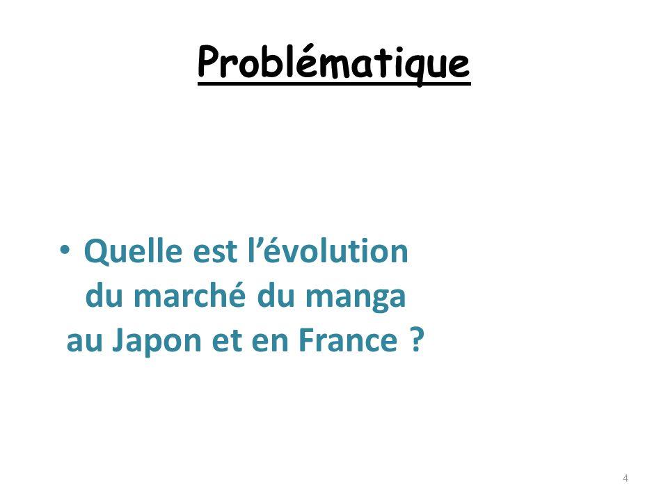 Quelle est l'évolution du marché du manga au Japon et en France
