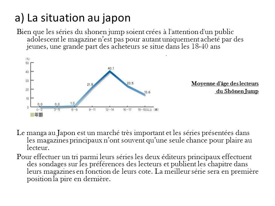 a) La situation au japon