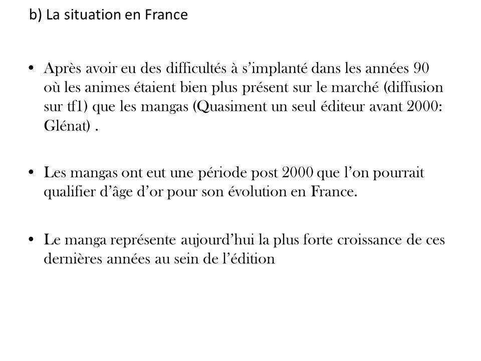 b) La situation en France