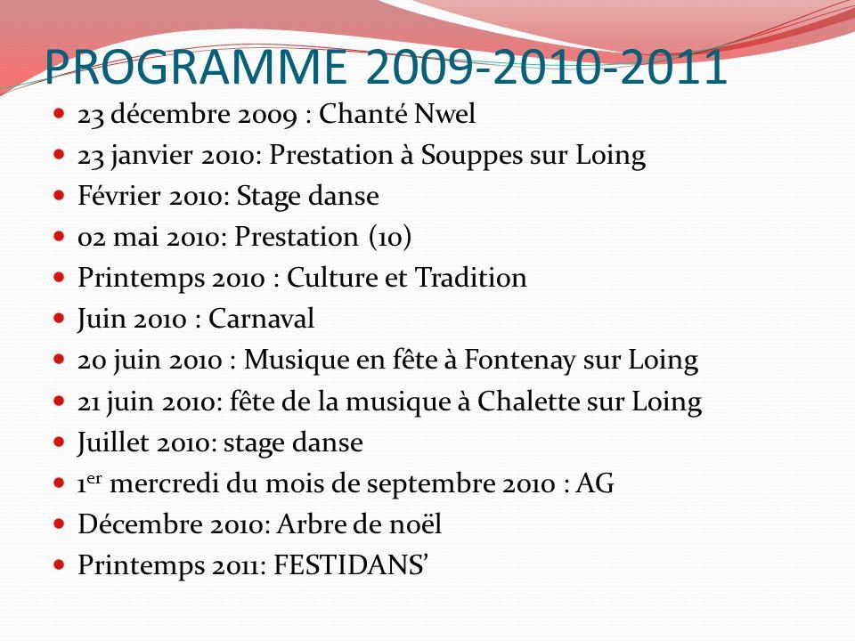 PROGRAMME 2009-2010-2011 23 décembre 2009 : Chanté Nwel
