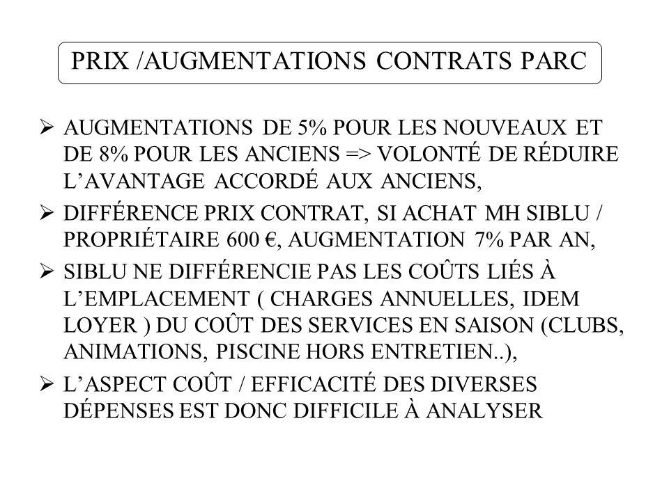 PRIX /AUGMENTATIONS CONTRATS PARC