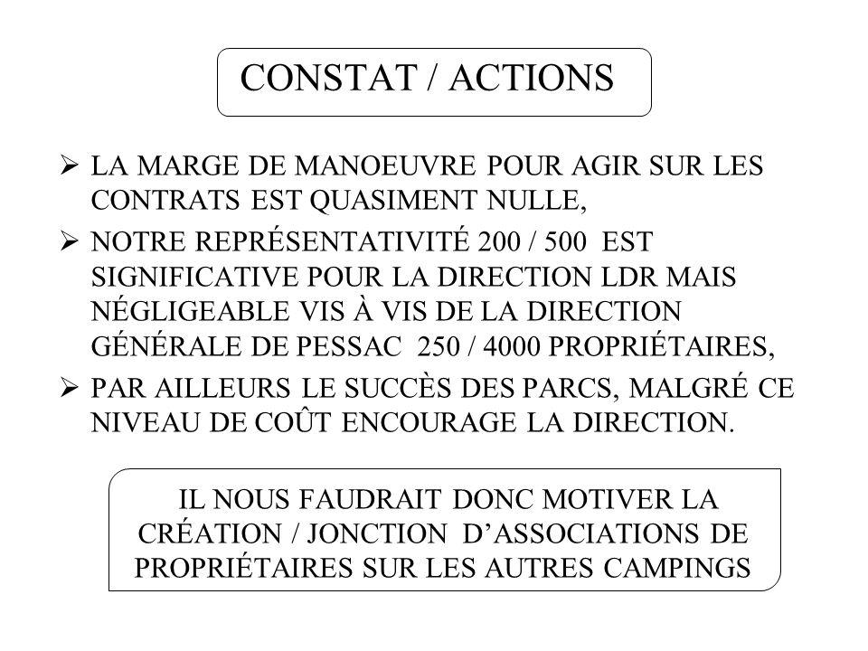 CONSTAT / ACTIONS LA MARGE DE MANOEUVRE POUR AGIR SUR LES CONTRATS EST QUASIMENT NULLE,