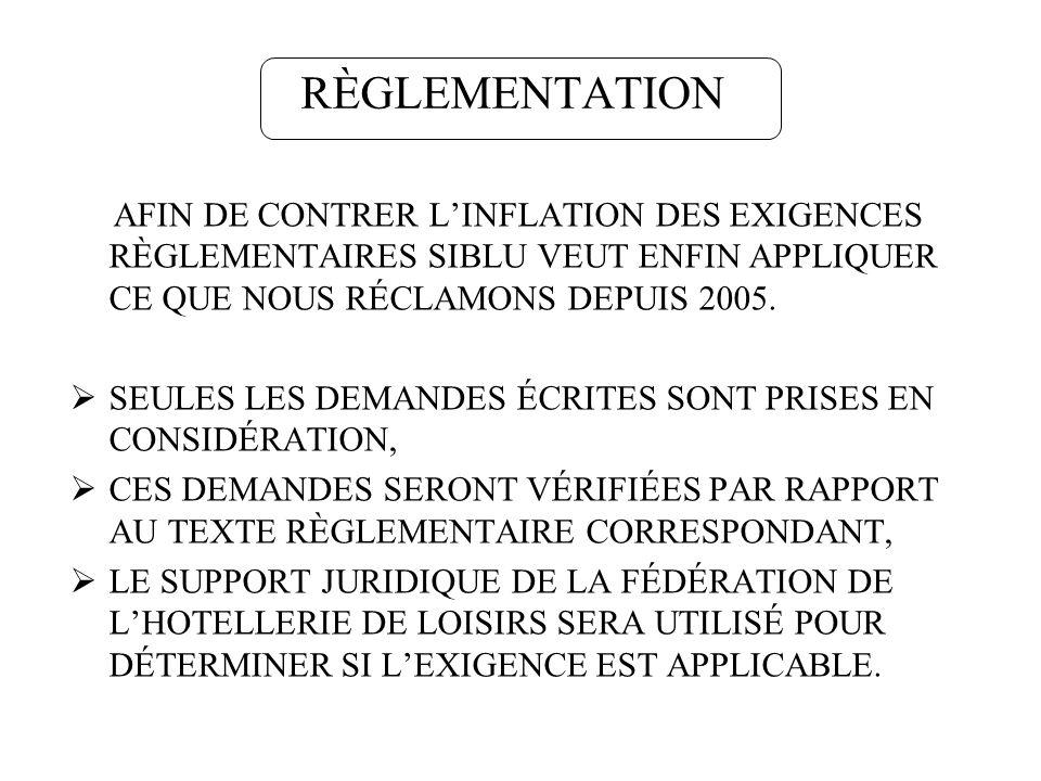 RÈGLEMENTATION AFIN DE CONTRER L'INFLATION DES EXIGENCES RÈGLEMENTAIRES SIBLU VEUT ENFIN APPLIQUER CE QUE NOUS RÉCLAMONS DEPUIS 2005.