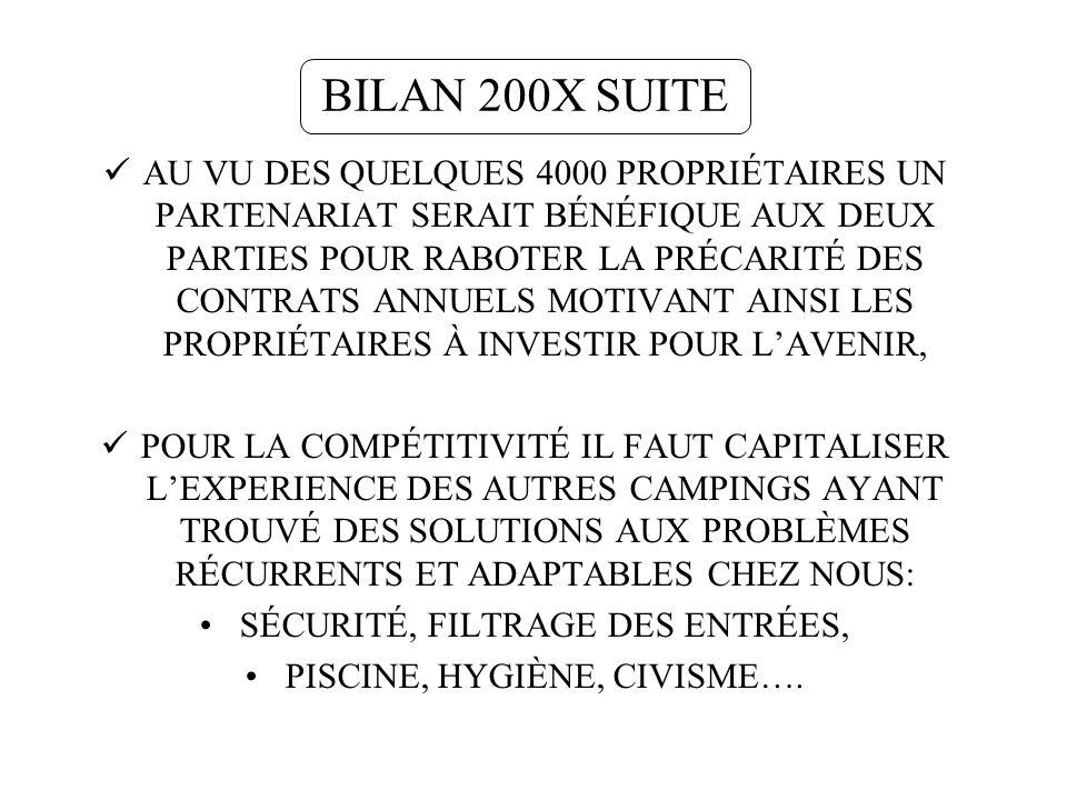 BILAN 200X SUITE