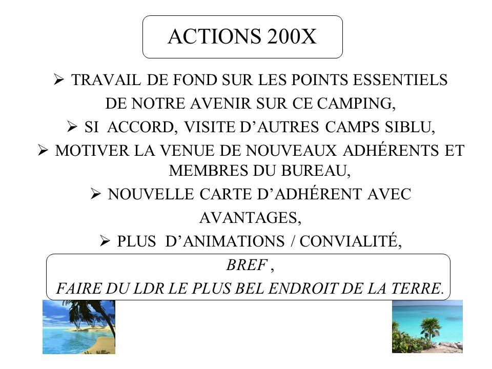 ACTIONS 200X TRAVAIL DE FOND SUR LES POINTS ESSENTIELS