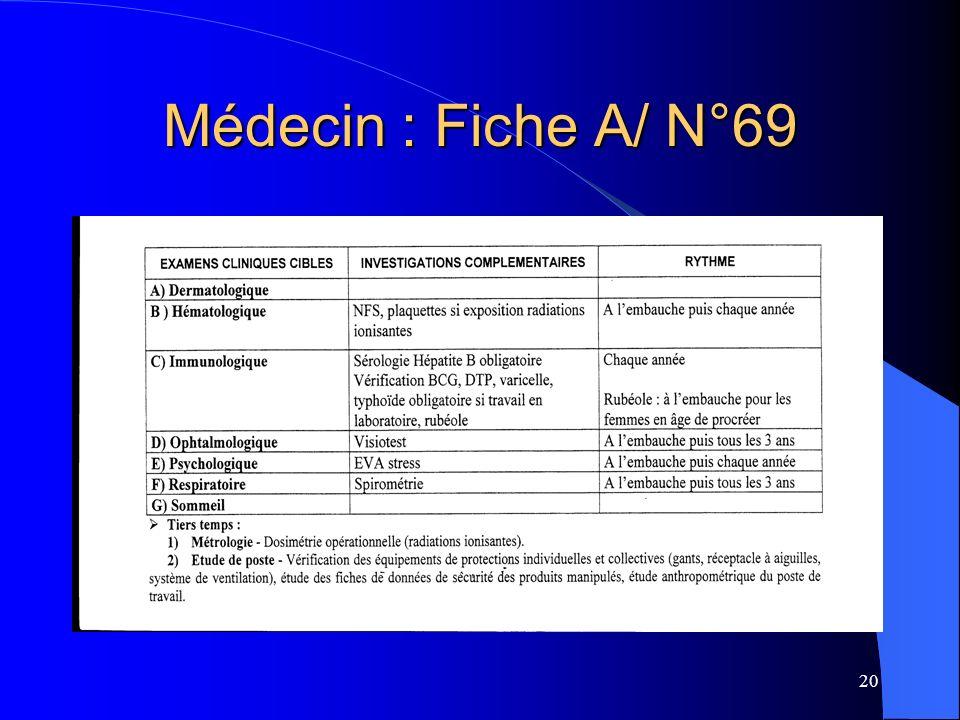 Médecin : Fiche A/ N°69