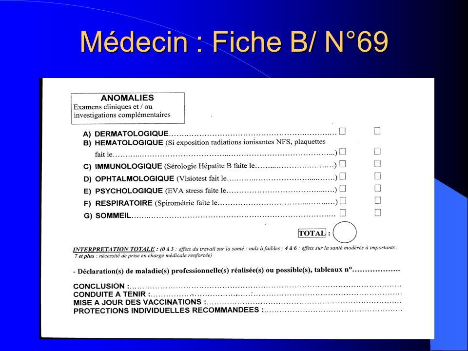 Médecin : Fiche B/ N°69