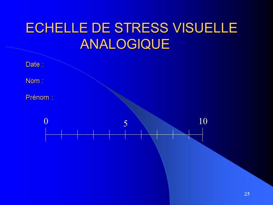 ECHELLE DE STRESS VISUELLE ANALOGIQUE Date : Nom : Prénom :