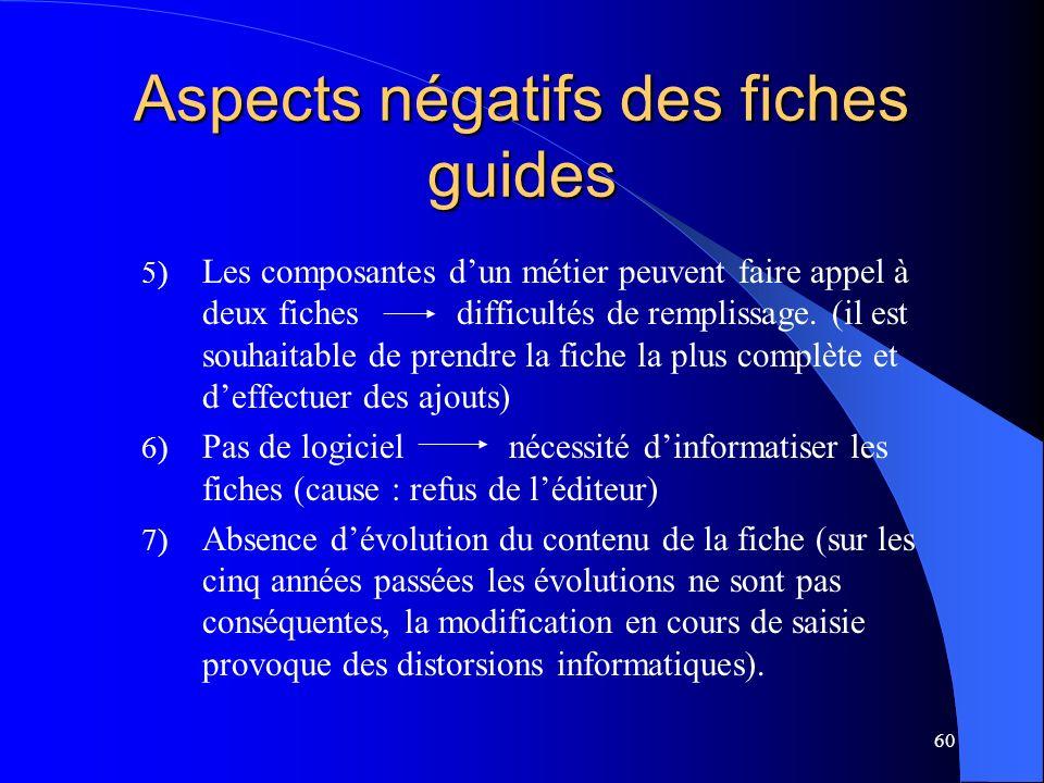 Aspects négatifs des fiches guides