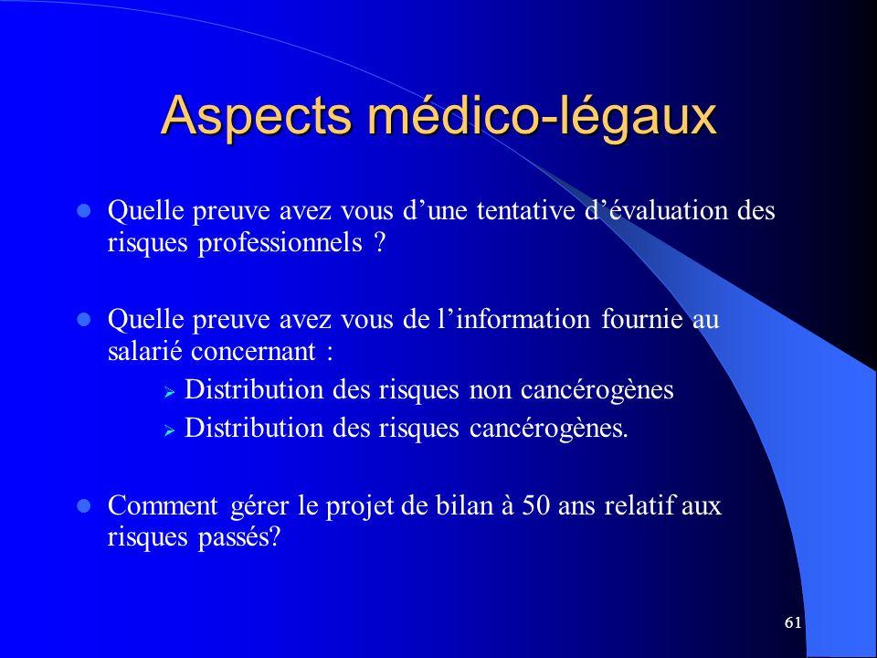 Aspects médico-légaux