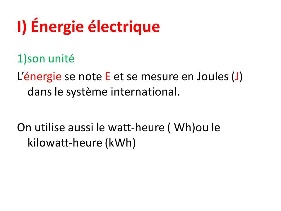 I) Énergie électrique