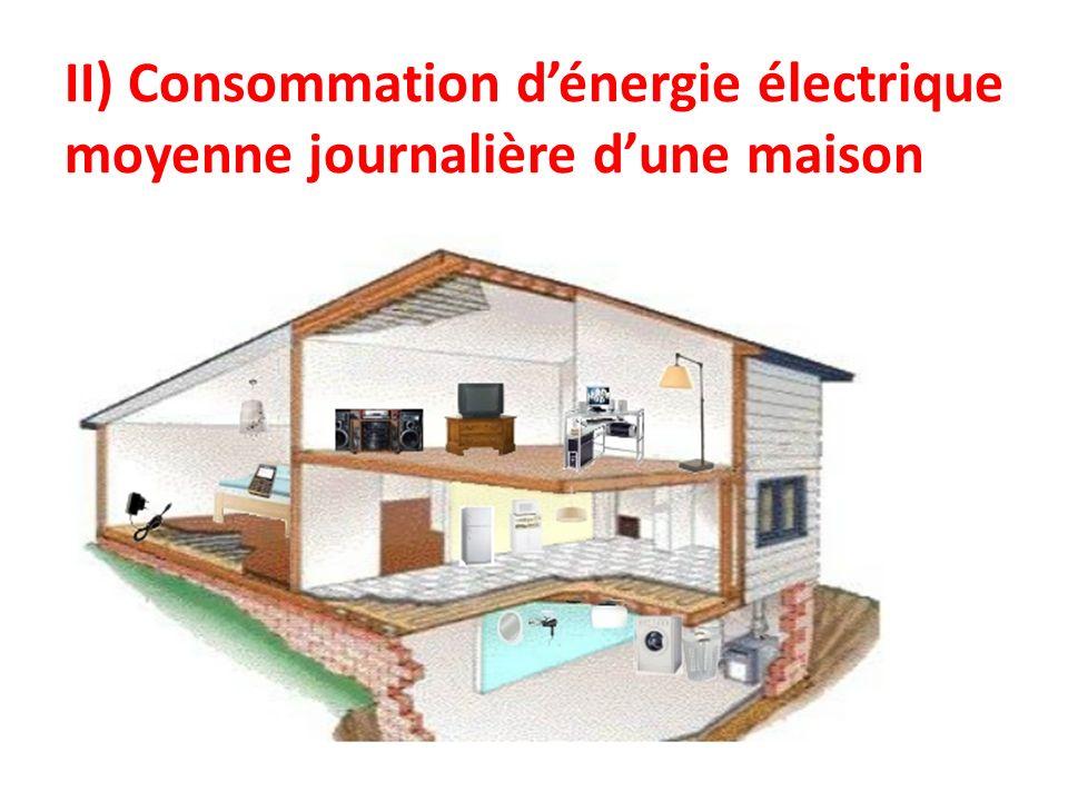 quel est le point commun entre les diff rents appareils ppt t l charger. Black Bedroom Furniture Sets. Home Design Ideas