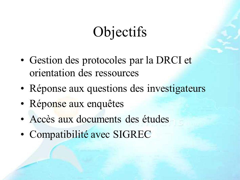 Objectifs Gestion des protocoles par la DRCI et orientation des ressources. Réponse aux questions des investigateurs.