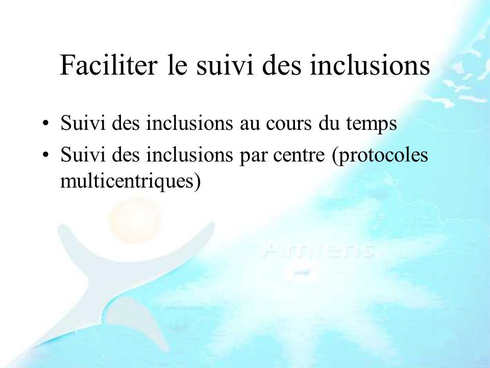Faciliter le suivi des inclusions