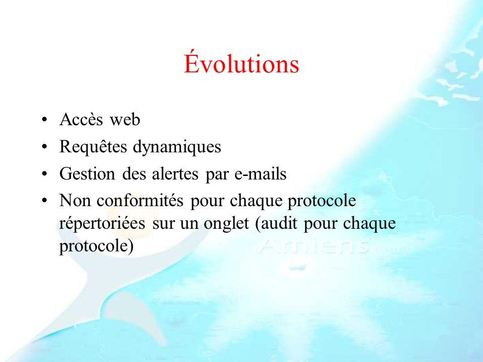 Évolutions Accès web Requêtes dynamiques