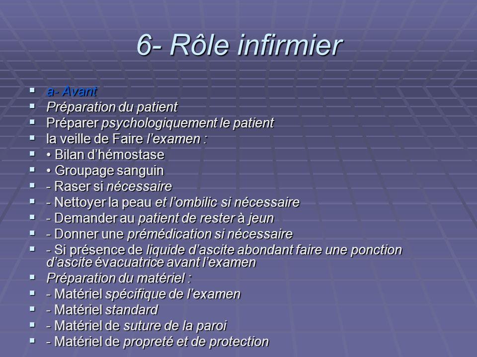 6- Rôle infirmier a- Avant Préparation du patient