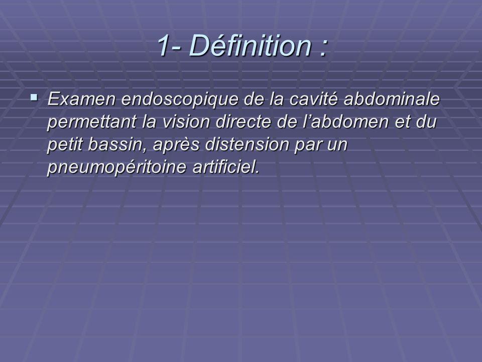 1- Définition :