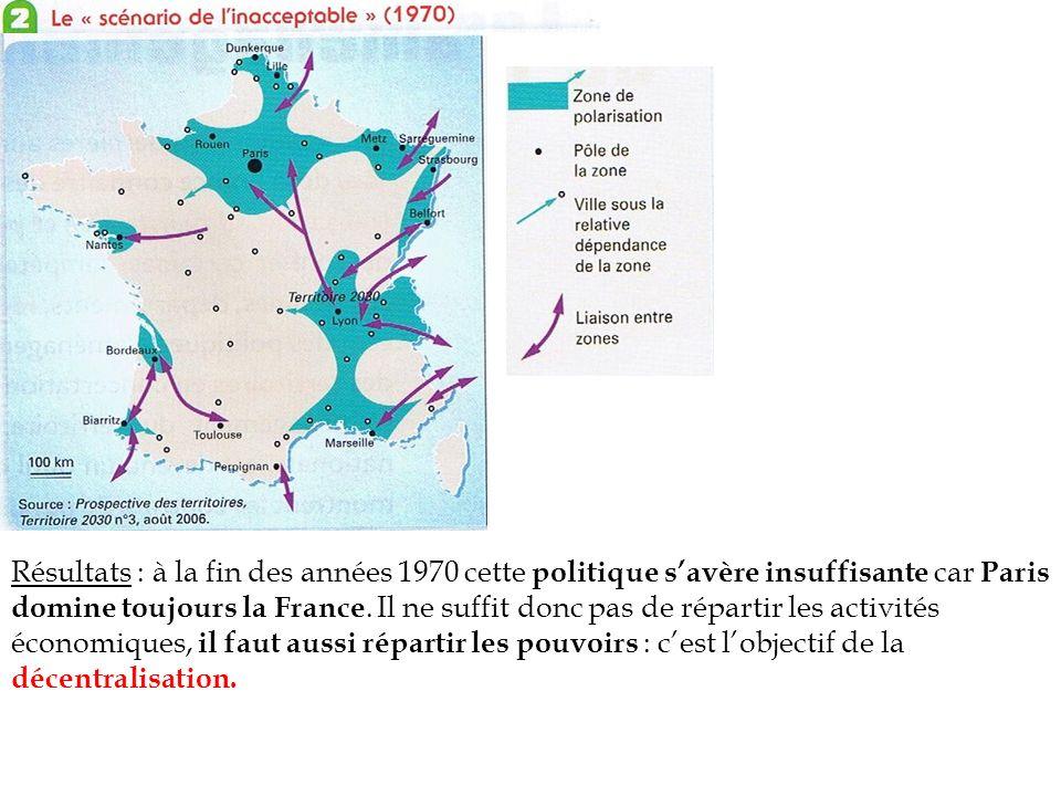 Résultats : à la fin des années 1970 cette politique s'avère insuffisante car Paris domine toujours la France.