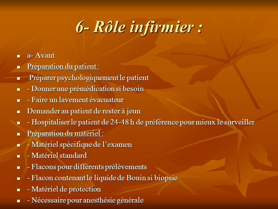 6- Rôle infirmier : a- Avant Préparation du patient :