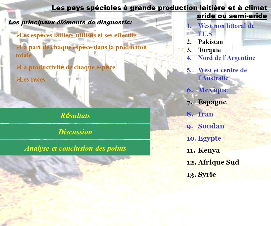 Analyse et conclusion des points