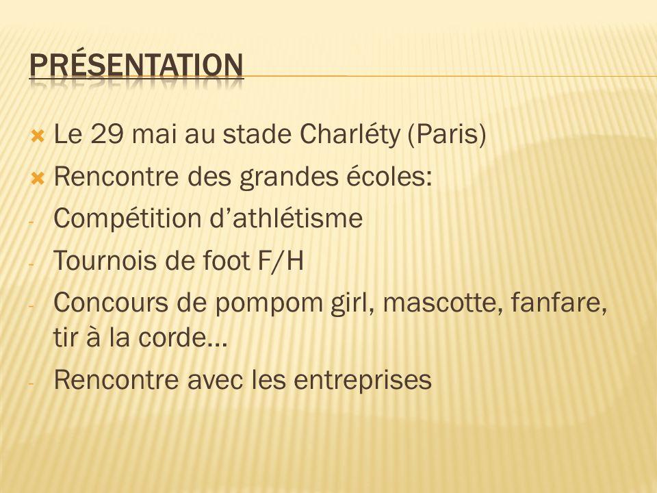 Présentation Le 29 mai au stade Charléty (Paris)