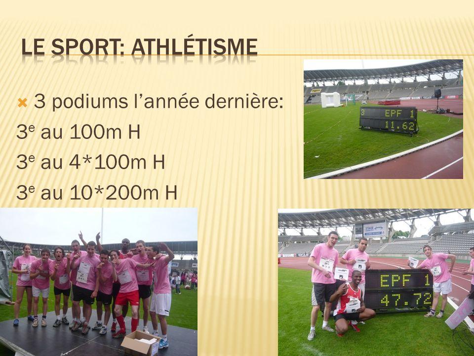 Le sport: Athlétisme 3 podiums l'année dernière: 3e au 100m H