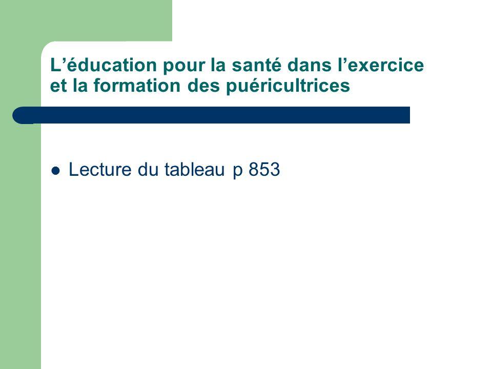 L'éducation pour la santé dans l'exercice et la formation des puéricultrices