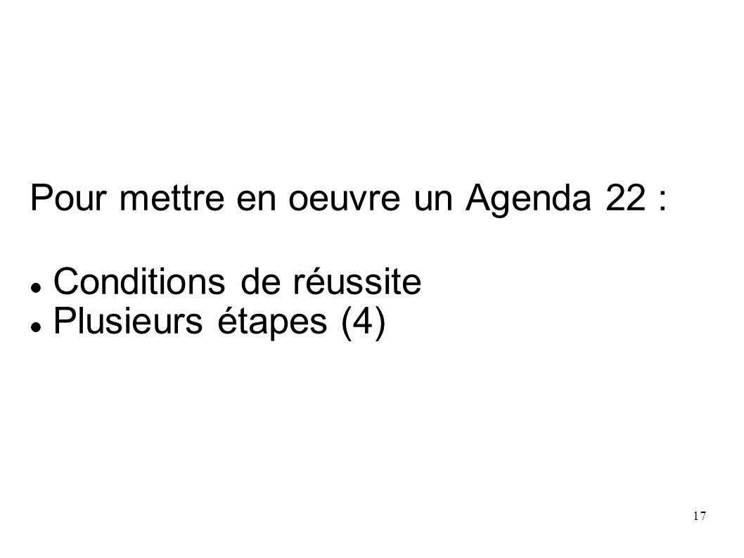 Pour mettre en oeuvre un Agenda 22 :