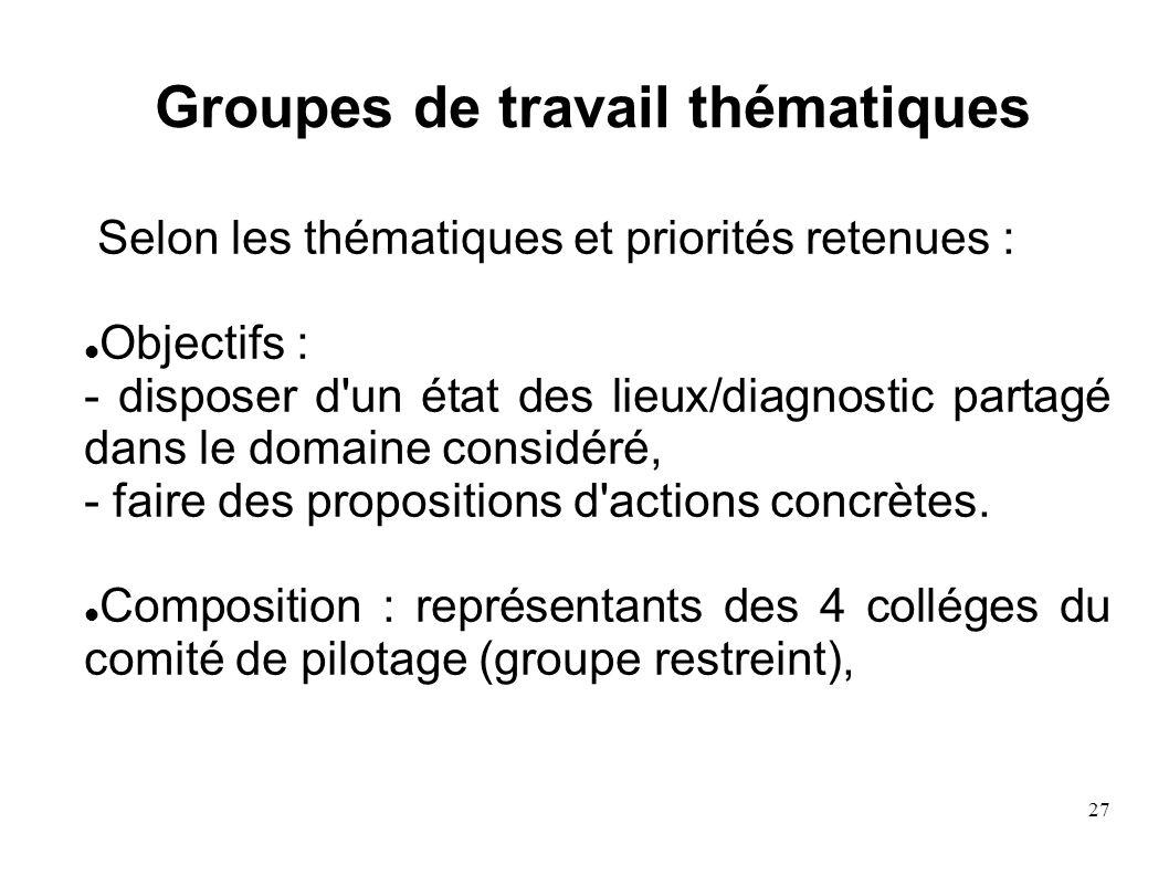 Groupes de travail thématiques