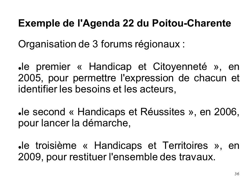Exemple de l Agenda 22 du Poitou-Charente