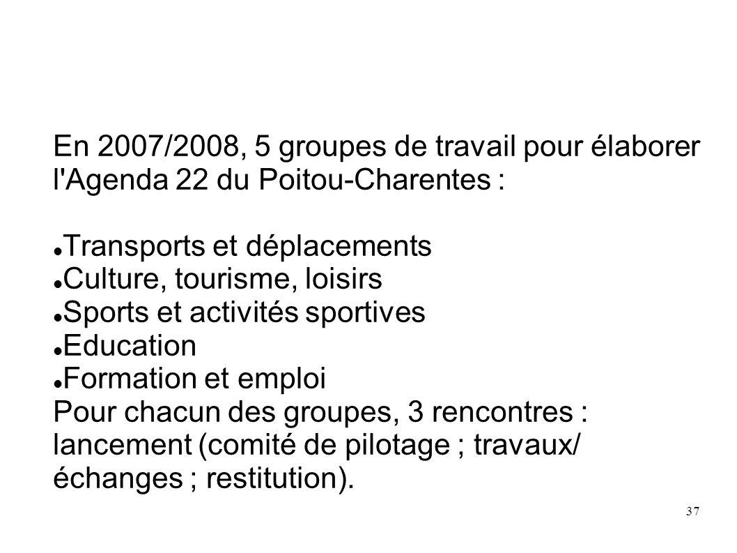 En 2007/2008, 5 groupes de travail pour élaborer l Agenda 22 du Poitou-Charentes :