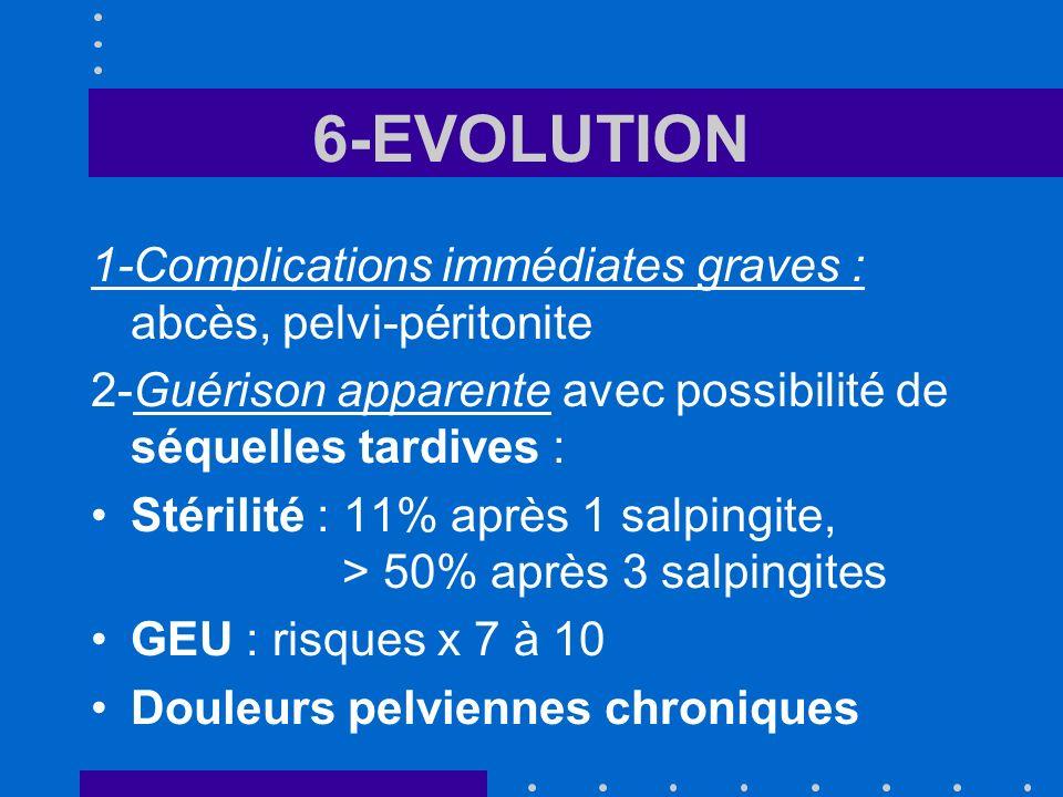 6-EVOLUTION 1-Complications immédiates graves : abcès, pelvi-péritonite. 2-Guérison apparente avec possibilité de séquelles tardives :