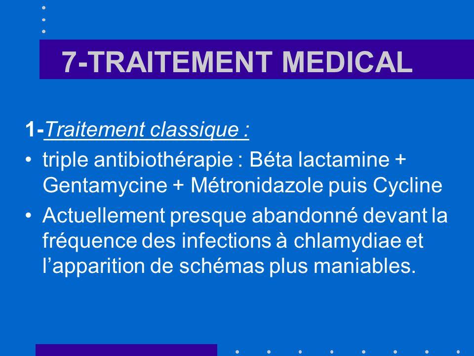 7-TRAITEMENT MEDICAL 1-Traitement classique :