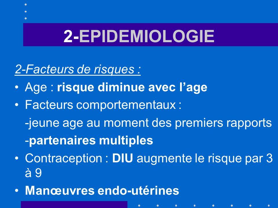 2-EPIDEMIOLOGIE 2-Facteurs de risques :