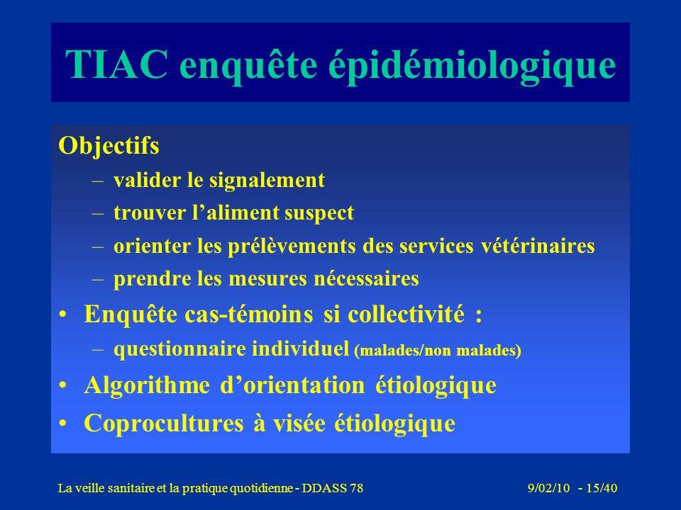 TIAC enquête épidémiologique