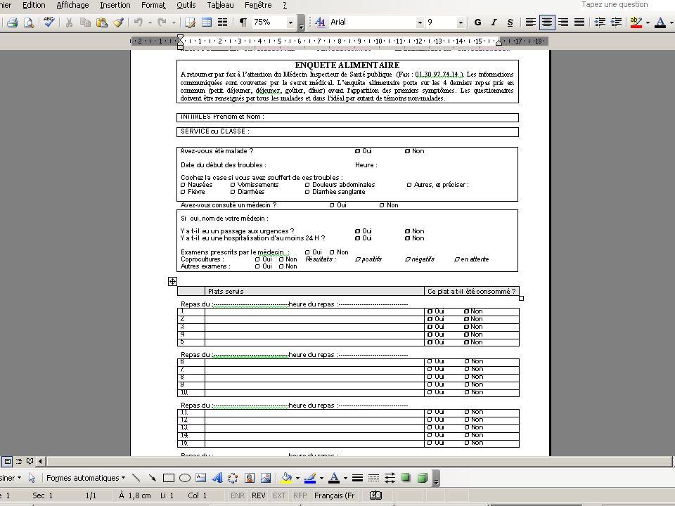 TIAC (3) La veille sanitaire et la pratique quotidienne - DDASS 78