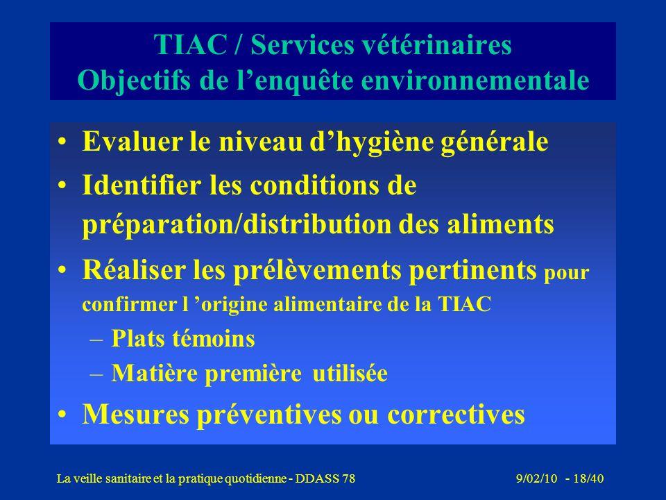 TIAC / Services vétérinaires Objectifs de l'enquête environnementale