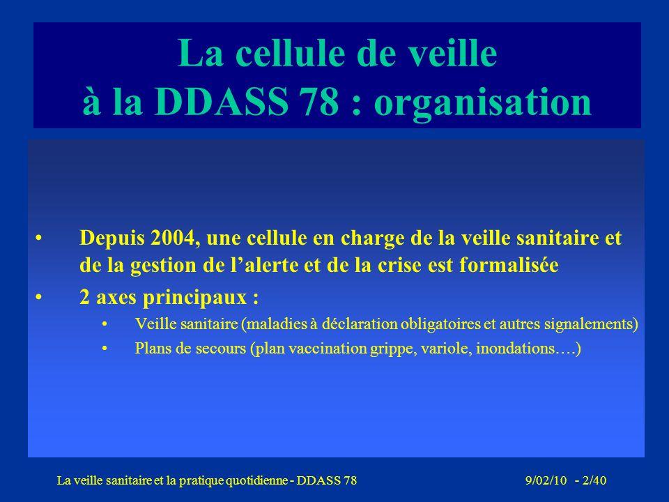La cellule de veille à la DDASS 78 : organisation