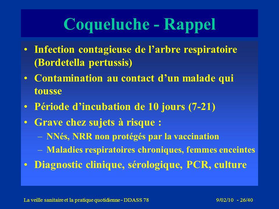 Coqueluche - Rappel Infection contagieuse de l'arbre respiratoire (Bordetella pertussis) Contamination au contact d'un malade qui tousse.