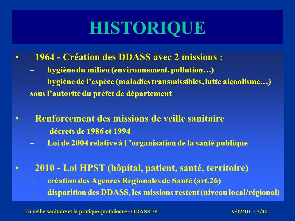 HISTORIQUE 1964 - Création des DDASS avec 2 missions :