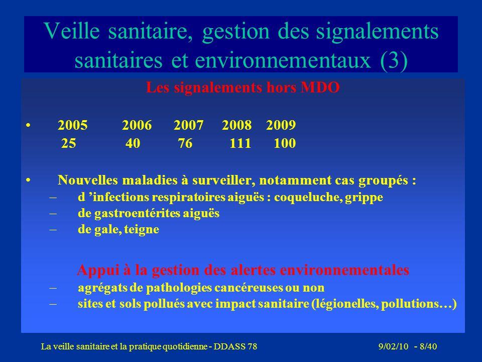 Veille sanitaire, gestion des signalements sanitaires et environnementaux (3)